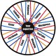 The digital marketing wheel at lyricmarketing.com
