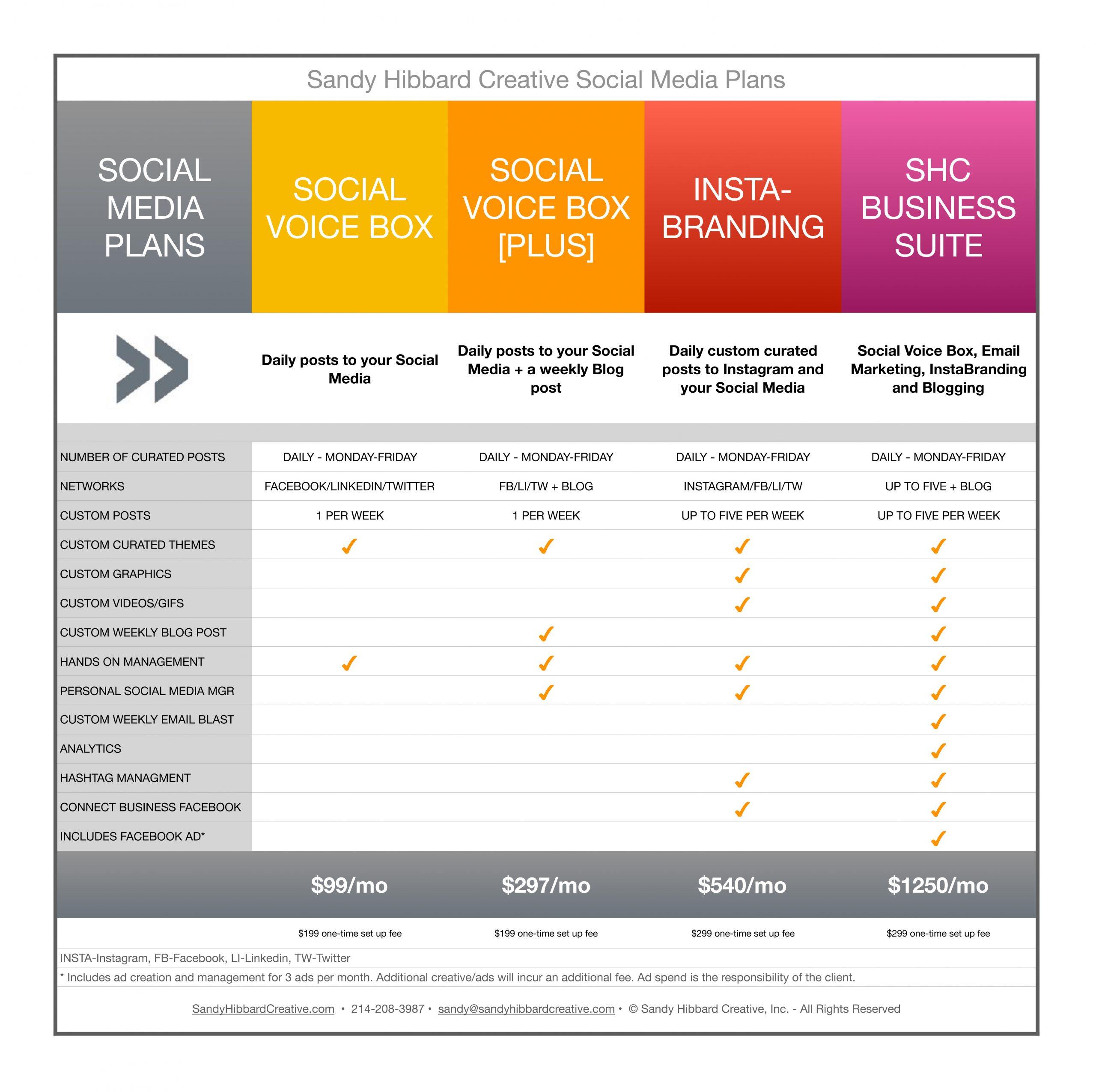 sandy hibbard creative pricing list for social media services
